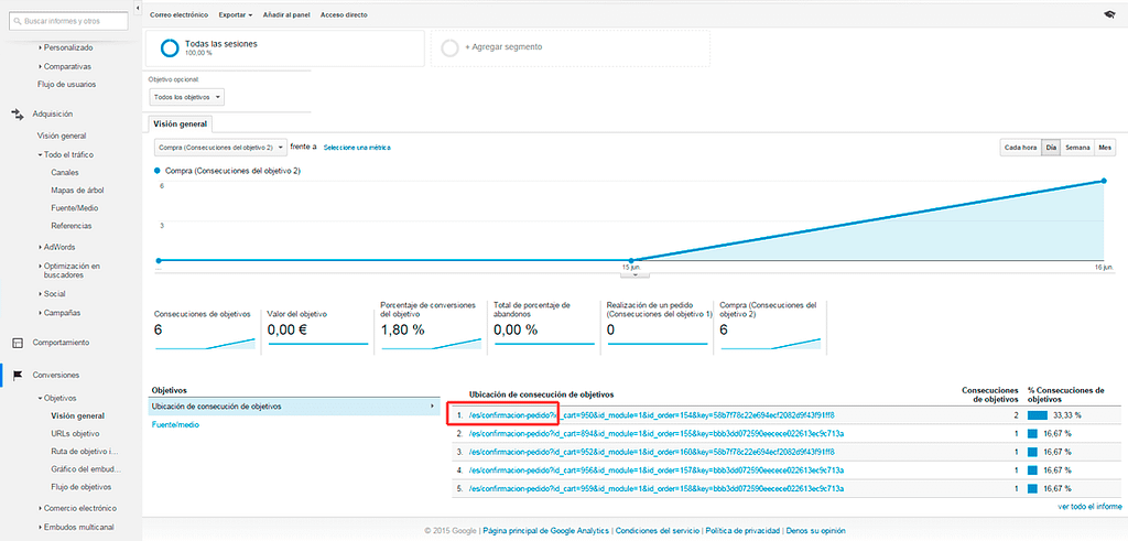 interpretar conversiones analytics 1024x491 - 5 Pasos para configurar el seguimiento de tus campañas de Mailchimp con Google Analytics.