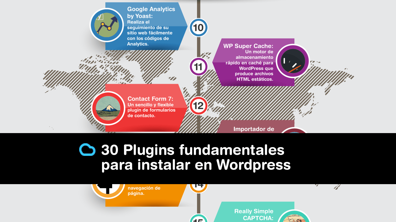 30 Plugins fundamentales de WordPress para instalar en tu web/Blog