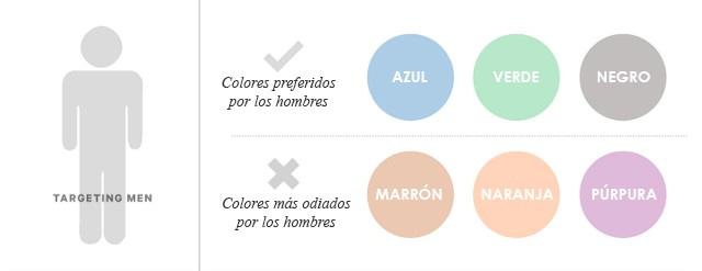 11 - ¿Por qué Facebook es Azul? El Marketing de los Colores.